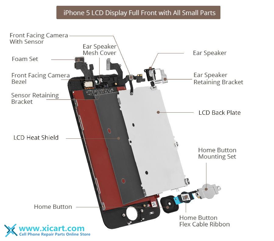 Blog - iPhone 5,5c,5s,6 LCD Screen Assembly Full Front With All ...